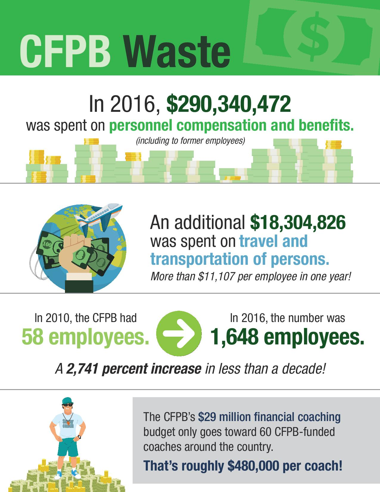 CFPB_AnnualReport_Infographic_final (1)-page-001